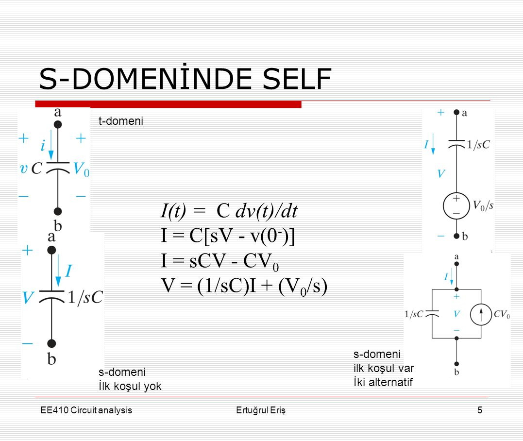 S-DOMENİNDE SELF I(t) = C dv(t)/dt I = C[sV - v(0-)] I = sCV - CV0